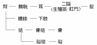 onayami2-1